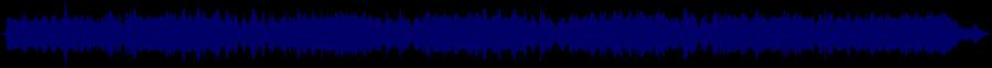 waveform of track #63043