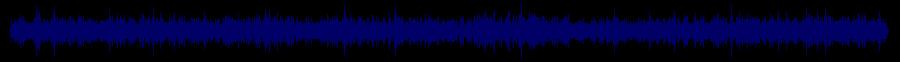waveform of track #63059