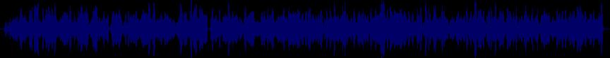 waveform of track #63060
