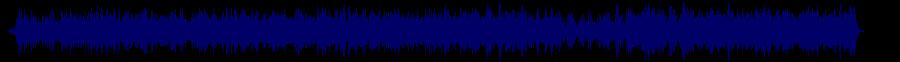 waveform of track #63072