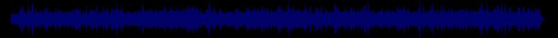 waveform of track #63079