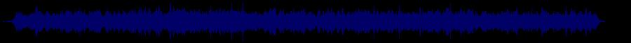 waveform of track #63086