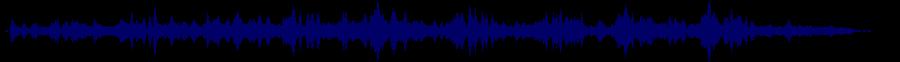 waveform of track #63091