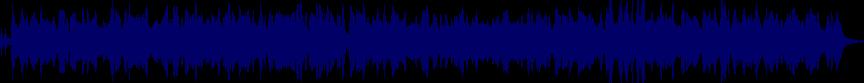 waveform of track #63095