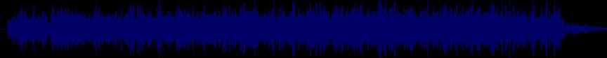 waveform of track #63109