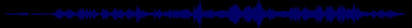 waveform of track #63129