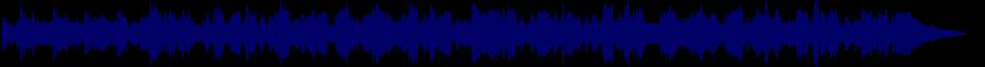 waveform of track #63130