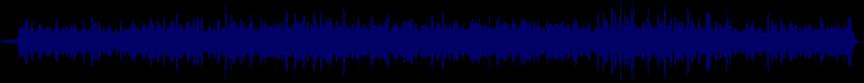 waveform of track #63131