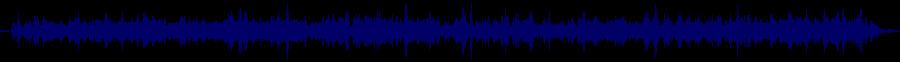 waveform of track #63142