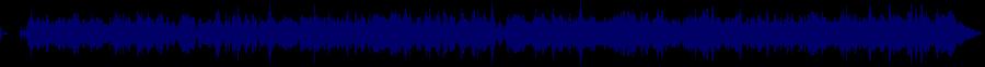 waveform of track #63144