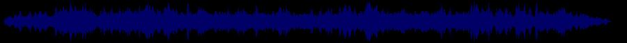 waveform of track #63146
