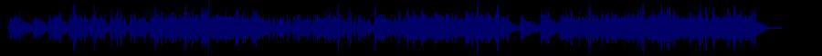 waveform of track #63153