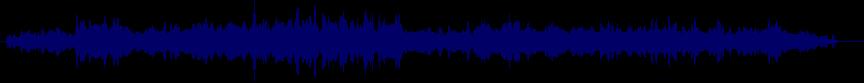 waveform of track #63154