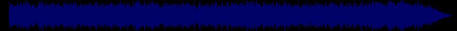 waveform of track #63163