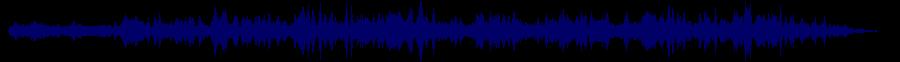waveform of track #63168
