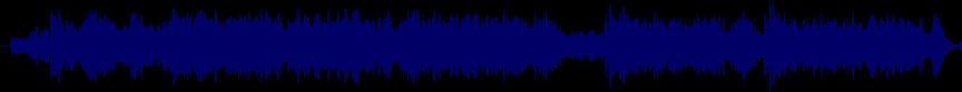 waveform of track #63170