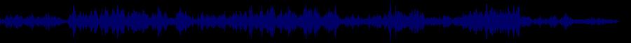 waveform of track #63183