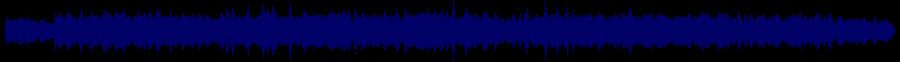 waveform of track #63189
