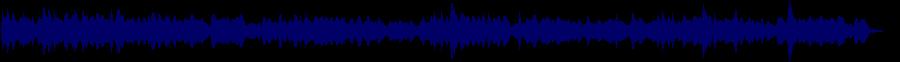 waveform of track #63192