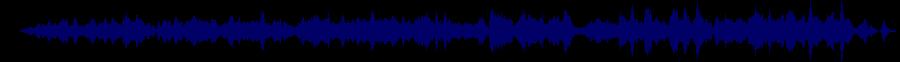 waveform of track #63195