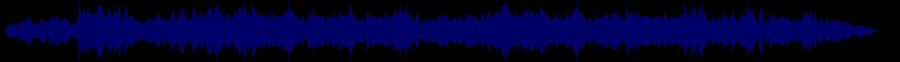 waveform of track #63201