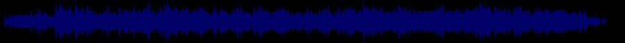 waveform of track #63206