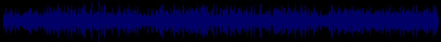 waveform of track #63223