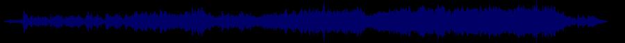 waveform of track #63228