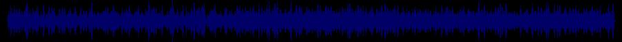 waveform of track #63236