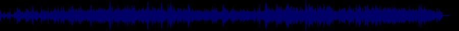waveform of track #63239