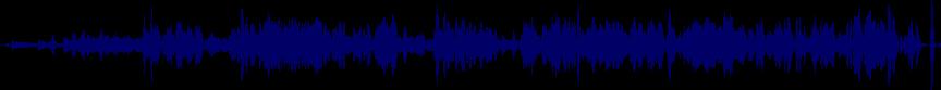 waveform of track #63247