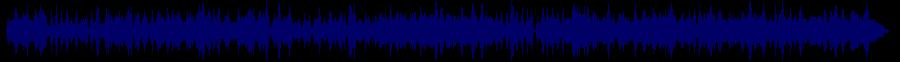 waveform of track #63248