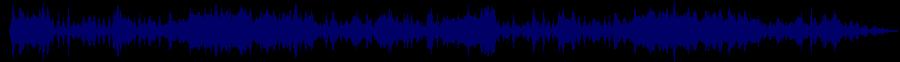 waveform of track #63250