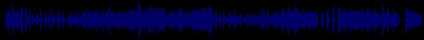 waveform of track #63252