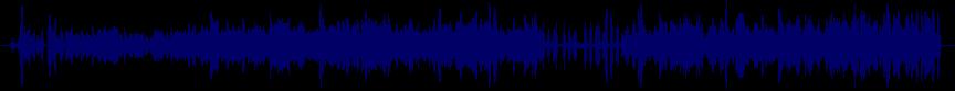 waveform of track #63255