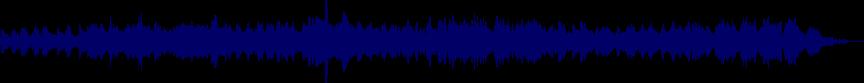 waveform of track #63290