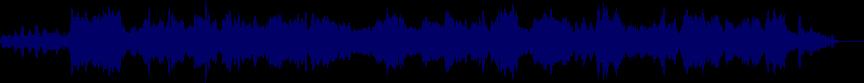 waveform of track #63305