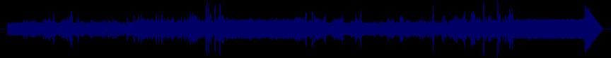 waveform of track #63322