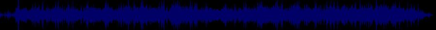 waveform of track #63333