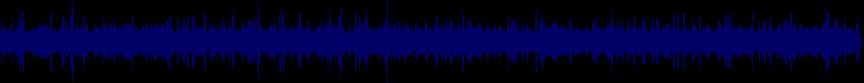 waveform of track #63350