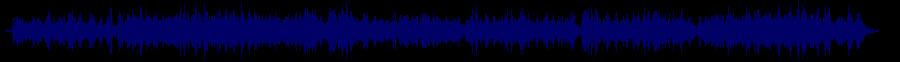 waveform of track #63353