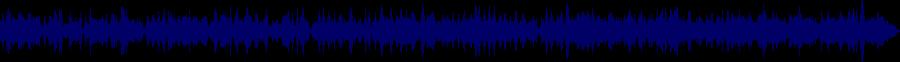 waveform of track #63364