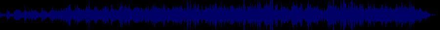 waveform of track #63383