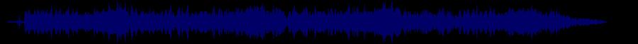 waveform of track #63385