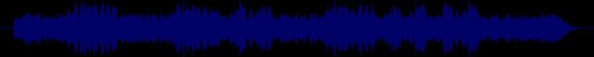 waveform of track #63392