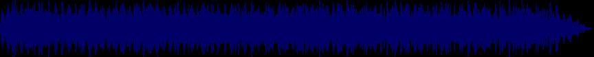 waveform of track #63394
