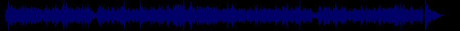 waveform of track #63399