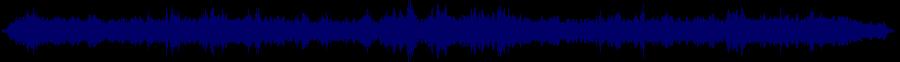 waveform of track #63403