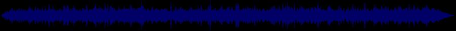 waveform of track #63439