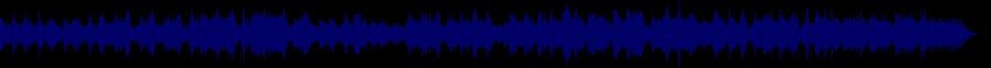 waveform of track #63471